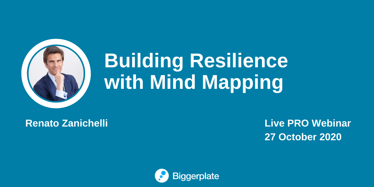 Building Resilience with Mind Maps