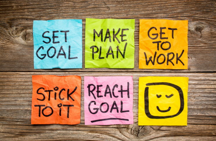 Dreams, Goals, Commitments: Mind Maps for Aligned & Actionable Goals