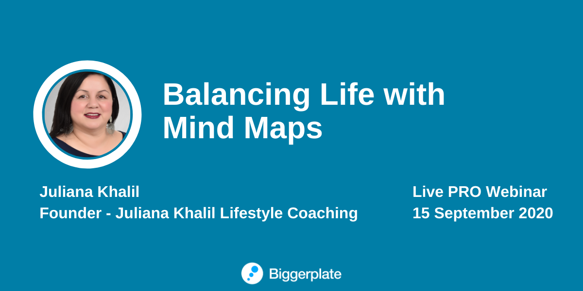 Balancing Life with Mind Maps