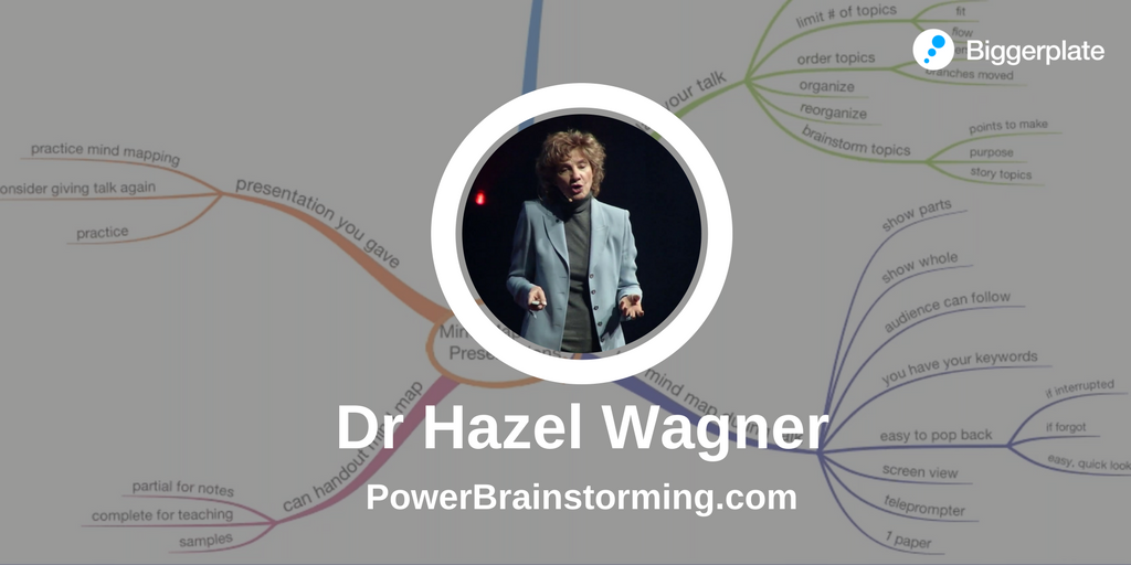 Powerful Presenting with Mind Maps