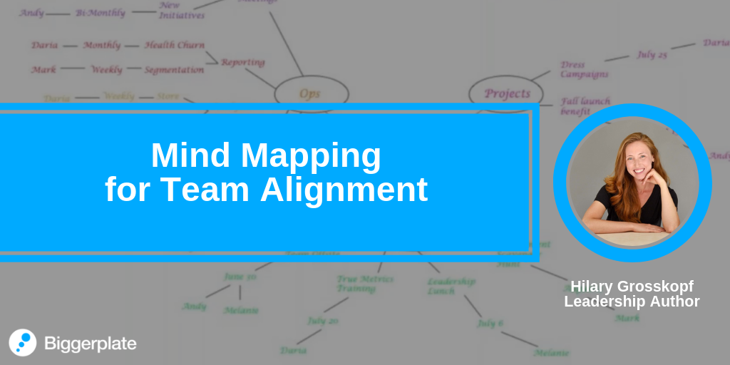 Mind Mapping for Team Alignment