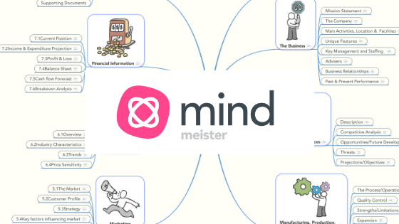 Introduction to MindMeister (FREE)