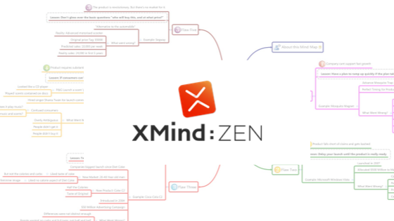Introduction to XMind (FREE)