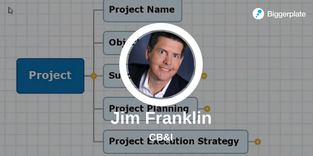Using Mind Maps for Project Planning