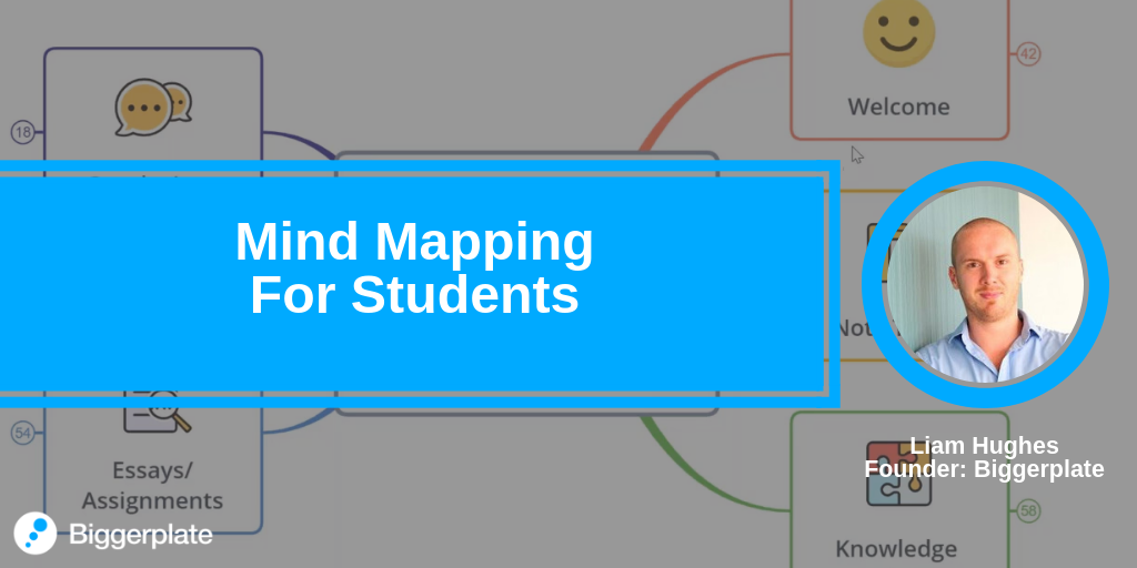 Mind Mapping for Students
