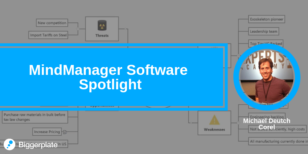 MindManager Software Spotlight