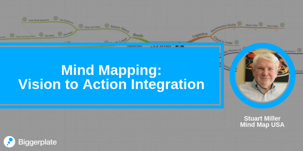 Mind Mapping Vision to Action Integration