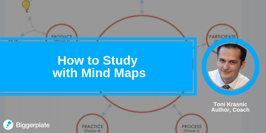 How to Study with Mind Maps