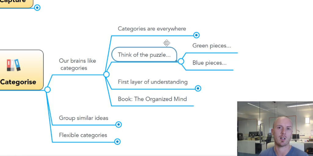 Mind Mapping Process
