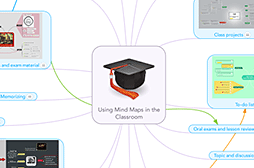 Free education mind map templates