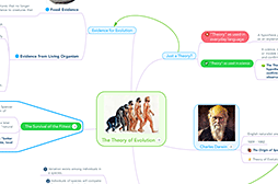 Free mind map templates