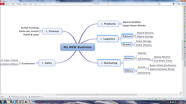 Move, group and edit your mindmap
