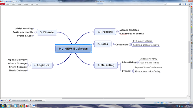 Expand your mindmap outwards in subtopics