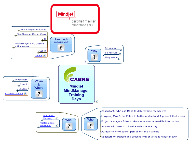 MindManager Training Days from Cabre