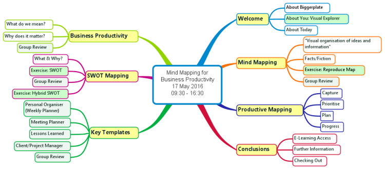 Business Productivity - Workshop Overview (17th May 2016)