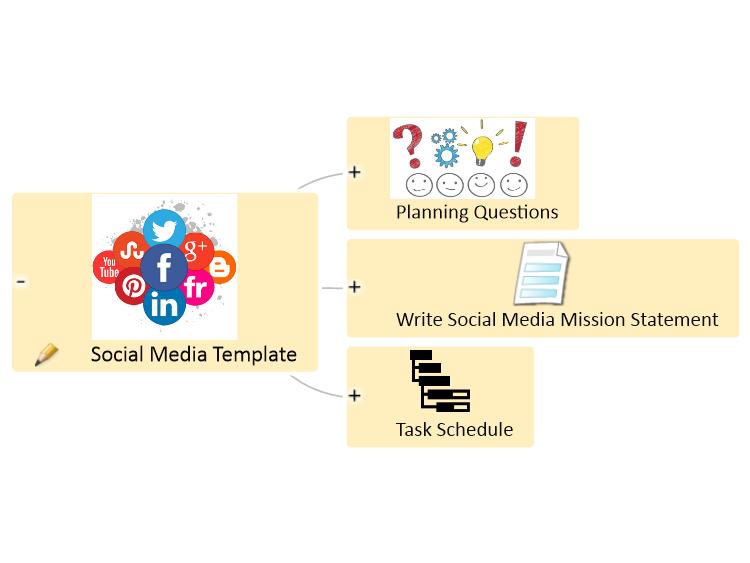 MindGenius Social Media Template Mind Map Biggerplate - Mediatemplate