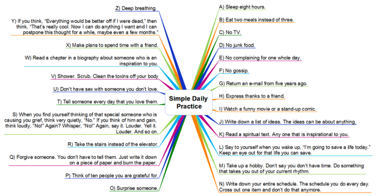 The Simple Daily Practice
