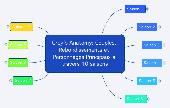 diagram of grey\'s anatomy grey s anatomy couples  rebondissements et personnages principaux  anatomy couples  rebondissements