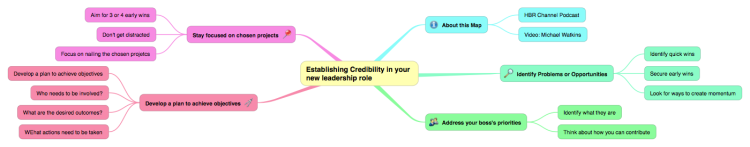 Establishing Credibility in your New Leadership Role