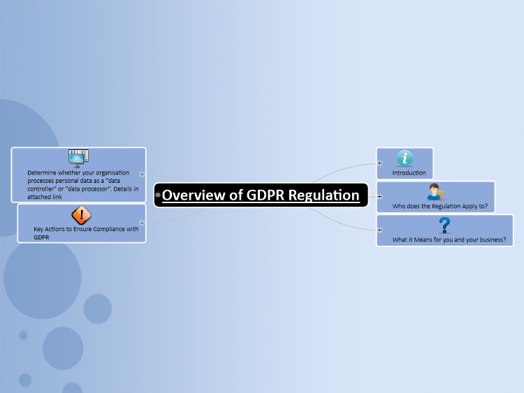 MG Overview of GDPR Regulation