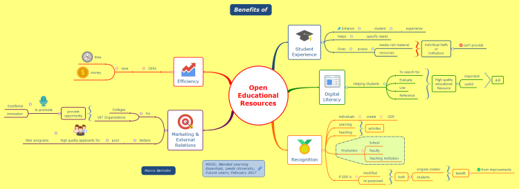 Benefits of Open Educational Resources