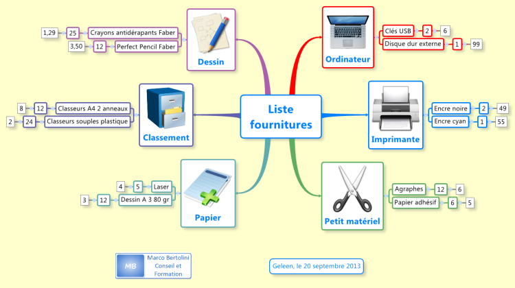 Liste fournitures de bureau mind map biggerplate for Fourniture bureau