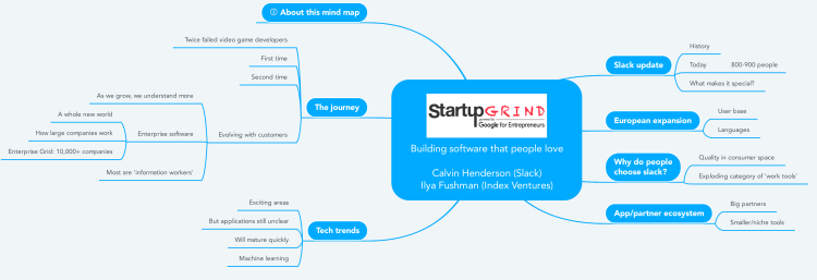 Building software that people love - Calvin Henderson (Slack)