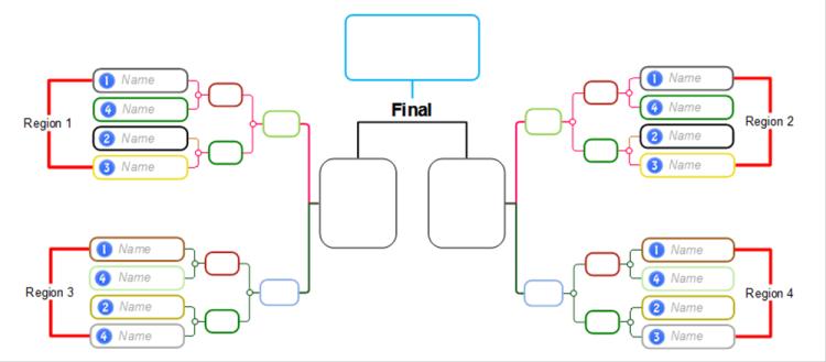 Tournament Bracket Template mind map – Tournament Bracket Template