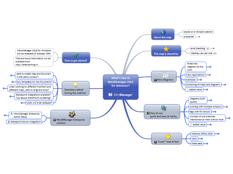 whats new in mindmanager 2016 for windows mind map