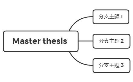 Master thesis java ee