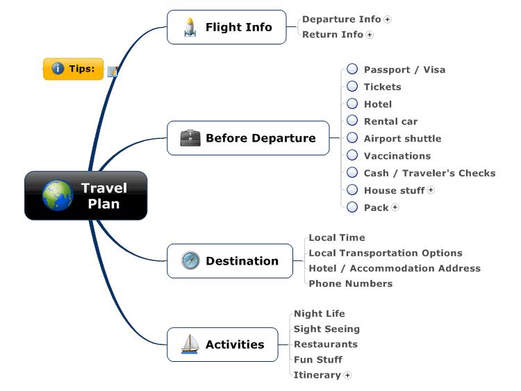 travel plan  mindmanager mind map template