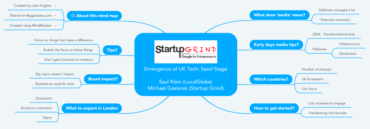 Emergence of UK Tech: Seed Stage
