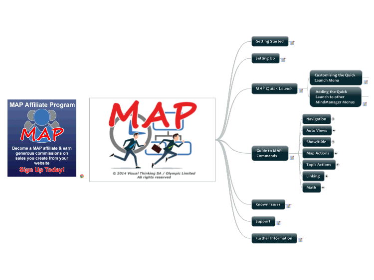 MAP for MindManager - Boost Your MindManager Productivity