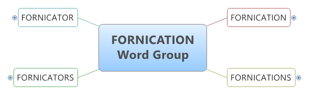FORNICATION WordGroup (scriptures)