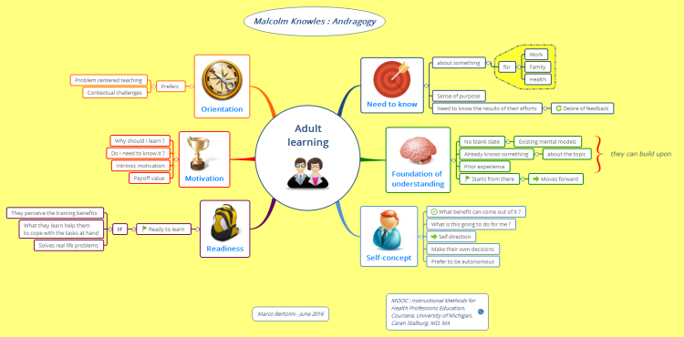 Adult learning : Malcolm Knowles and andragogy