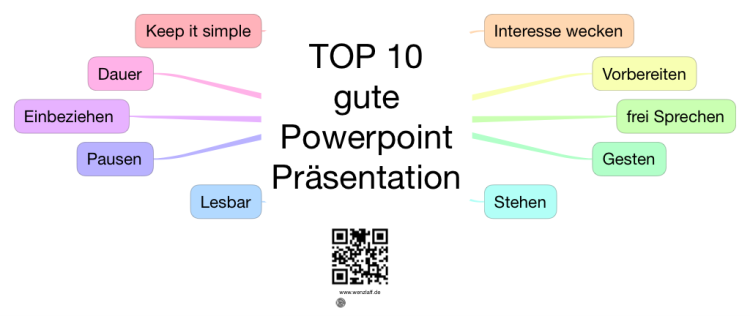 iThoughts: TOP 10 gute Powerpoint Präsentation mind map | Biggerplate