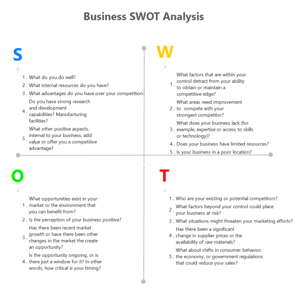 business swot analysis  xmind mind map template