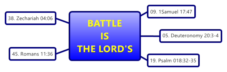 BATTLE IS THE LORD'S