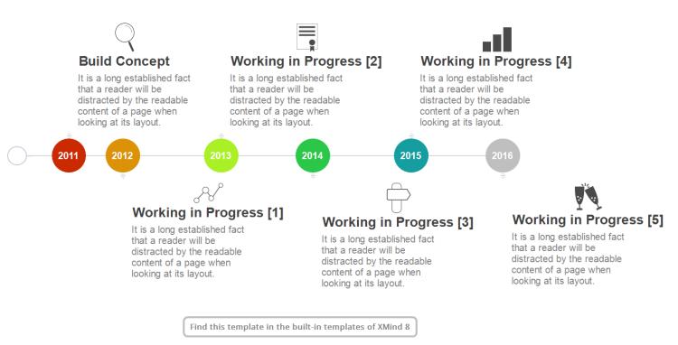 XMind: Business Timeline Mind Map