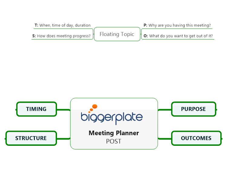 Meeting Planner POST