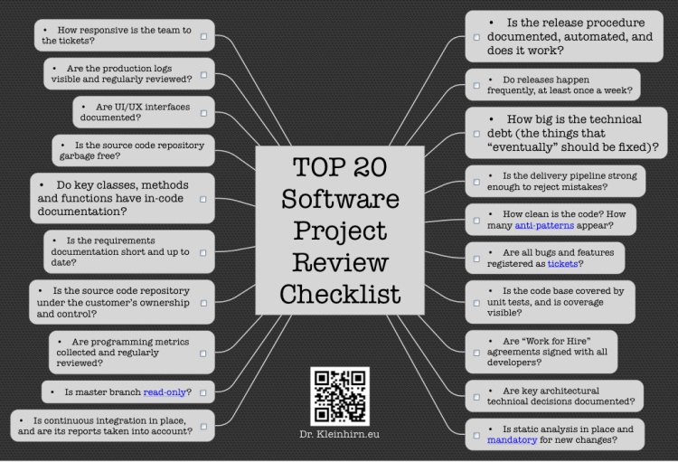TOP 20 Software Project Review Checklist