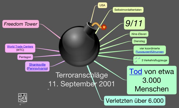 9/11 Folgen