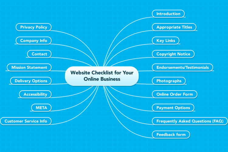 Website Checklist for Your Online Business: MindMeister mind ... on map business people, gis maps online, map games online, home business online, restaurant business online, mind map online, map business software,