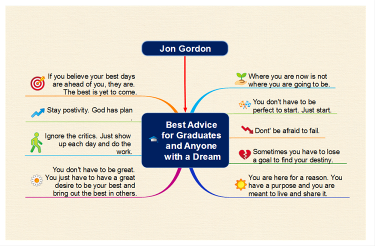 Jon Gordon's Best Advice for Graduates and Anyone with a Dream