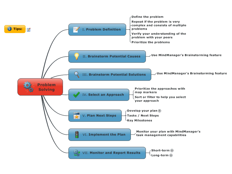 problem solving  mindmanager mind map template