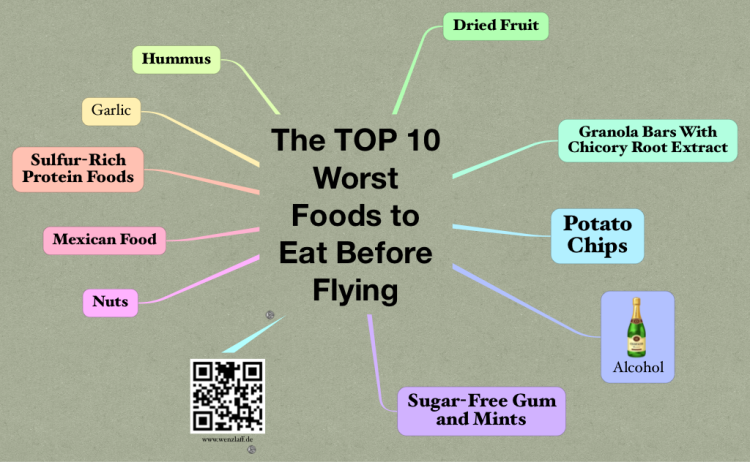 TOP 10 – The worst foods to eat before Flying