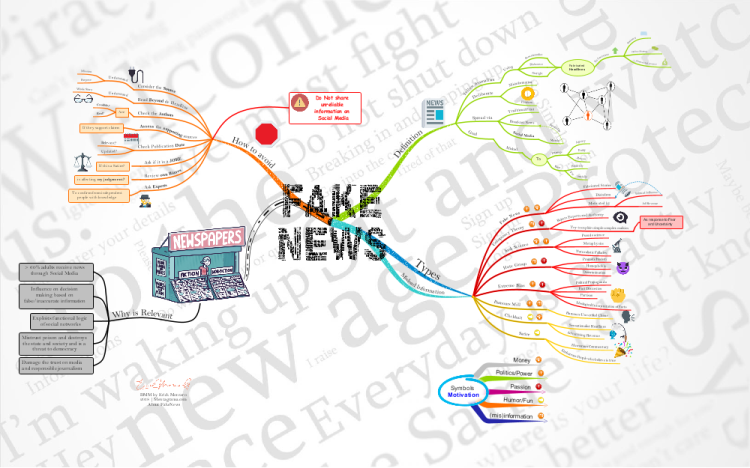 About FAKE NEWS! What it is and how to avoid it