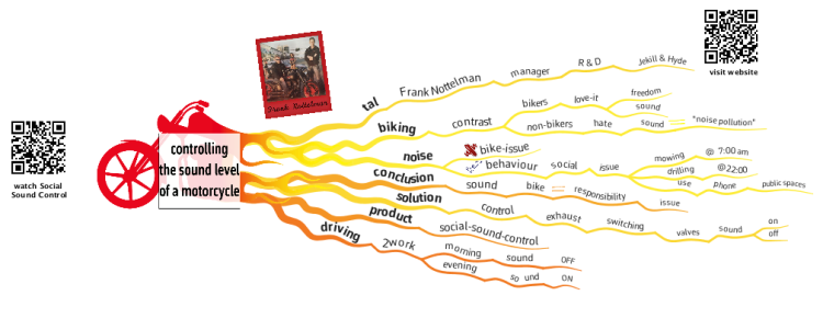 Inspiring mind map template to boost creativity imindmap mind map inspiring mind map template to boost creativity maxwellsz