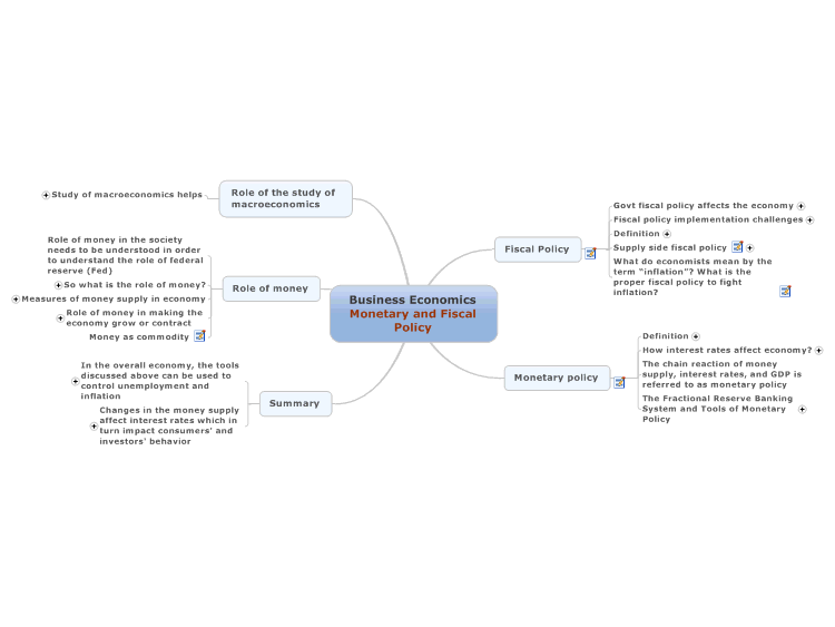 MindManager: Business Economics Monetary And Fiscal Policy Mind Map |  Biggerplate