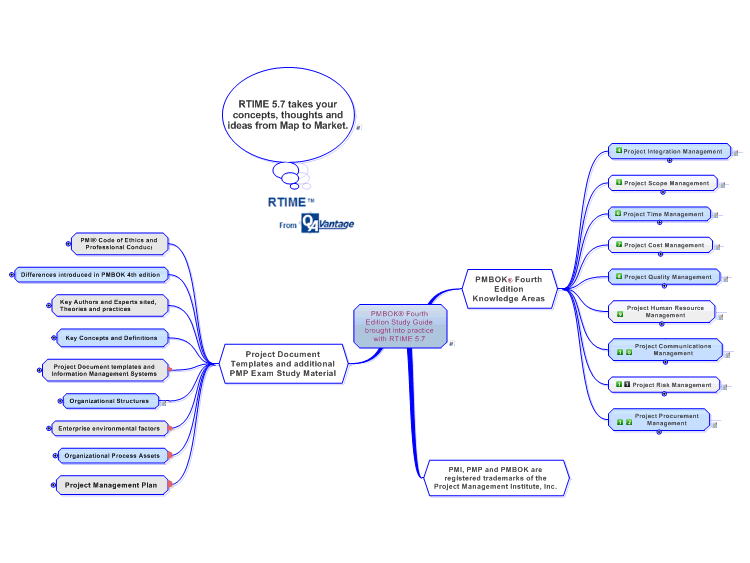 pmbok lessons learned template - pmbok study guide for pmp exam mind map biggerplate
